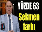 Erzurum 5 yıl daha Mehmet Sekmen dedi...