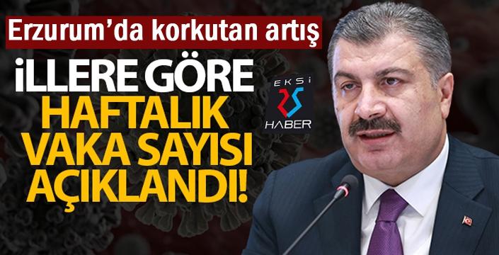 Bakan Koca açıkladı: Erzurum'da korkutan artış...