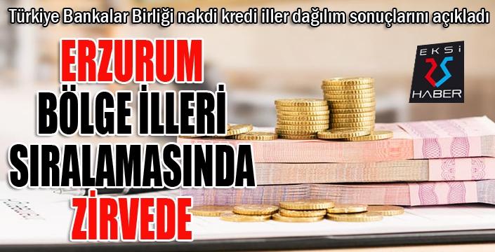 TBB Erzurum verilerini paylaştı